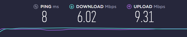 Speed With VPN