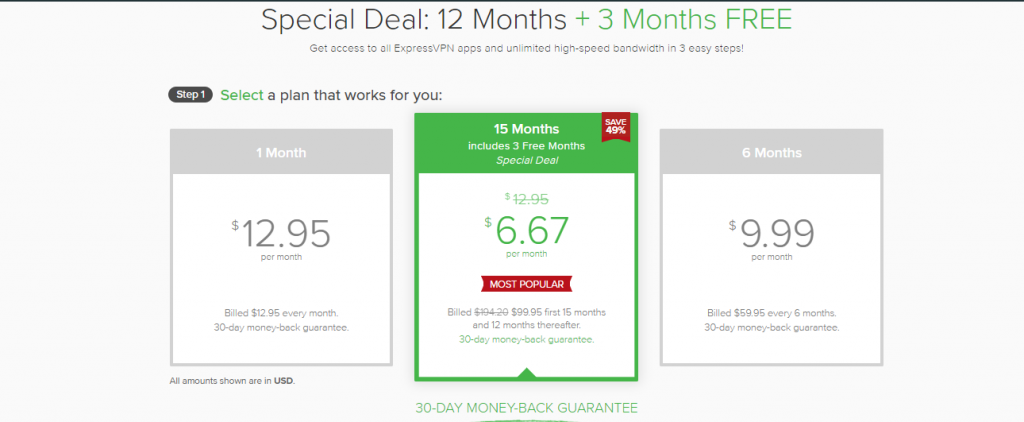 ExpressVPN Pricing and Plans