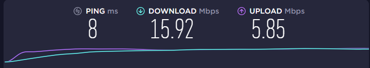 CyberGhost speed test without VPN
